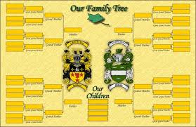tree coat of arms
