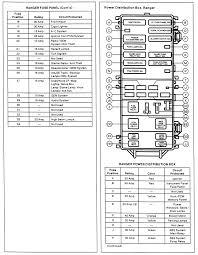 2004 saab 9 5 wiring diagram saab 9 5 wiring diagram pdf
