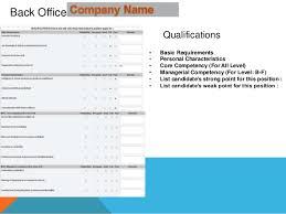 jobs application on website