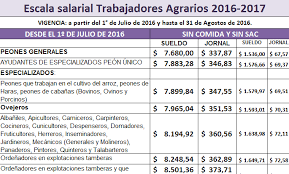 uatre nueva escala salarial para los trabajadores agrarios trabajo agrario escalas salariales y topes 2016 2017