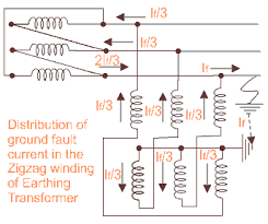 what is earthing transformer or grounding transformer electrical4u