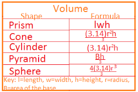 basic formulas for two and three dimensional figures study com