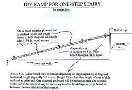 How To Build A Platform Bed Instructions by How To Build A Dog Ramp Tools And Materials