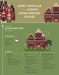 home design windows 8 most popular and iconic home design styles