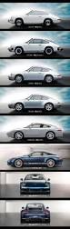 porsche 911 poster evolution of the pretty awesome porsche 911 porsche 911