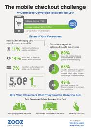 Challenge Rate The Mobile Checkout Challenge Business Infographics