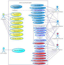 online electrical drawing jobs u2013 the wiring diagram u2013 readingrat net