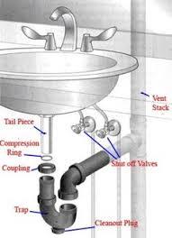 install sink drain pipe pin by clara raelita on bathroom sink pinterest diagram sinks