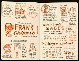 how to get started with sketchnoting with mike rohde how design