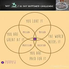 Challenge Purpose 21 Best Happiness Challenge Images On Happiness