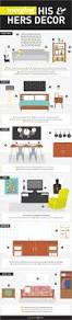 His And Hers Bedroom by Merging His And Her Decor Infographic
