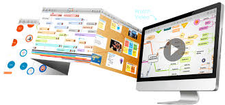 Design Home Map Online by Imindmap Mind Mapping