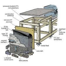 outdoor kitchen island plans 25 best diy outdoor kitchen ideas on grill station