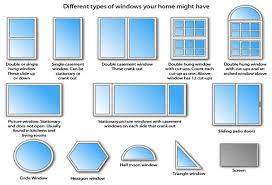 Types Of Windows For House Designs Gorgeous Types Of Windows For House Ideas With 8 Types Of Windows