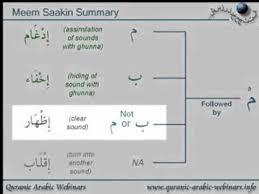 Meem Online - 101 tajweed online part2 ghunna idh haar idghaam ikhfaa and
