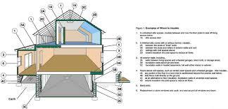 custom house cost download building house cost zijiapin
