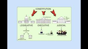 ap government part 1 review constitutional underpinnings youtube