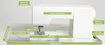 Sew Steady Acrylic Insert For Sewing Machines Set In Cabinets At