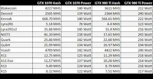 best black friday deals on gtx 1070 gtx 1070 tdp crypto mining blog