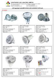 led spotlight bulb mr16 gu5 3 gu10 e26 e27 led bulb rgb led bulb led u2026