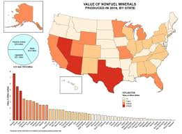 Map Of Southwest Usa States by The Top 5 Mineral Producing States