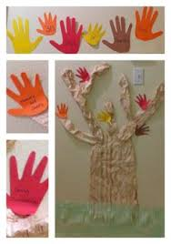 Thankful Tree Craft For Kids - it u0027s turkey time turkey hat turkey craft and thanksgiving turkey
