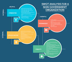free ppt templates for ngo best swot analysis template fitfloptw info