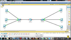 tutorial completo de cisco packet tracer acl on packet tracer easy learning