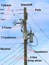 colour code for electrical wiring wiring diagram components