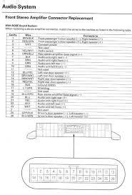 chevrolet orlando instrument cluster wiring diagram chevrolet