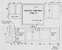 Standard Width Of Kitchen Cabinets by Kitchen Design Measurements Kitchen Cabinet Sizes Chart The