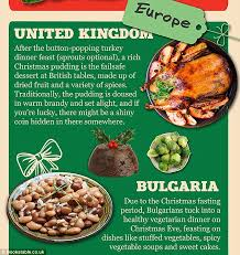 how day dinners differ around the world daily mail