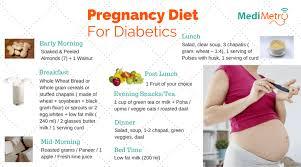 diet chart for diabetic