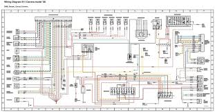 porsche wiring diagrams porsche wiring diagrams for diy car repairs