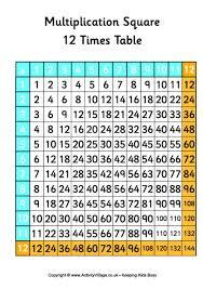 multiplication table up to 30 times table multiplication square