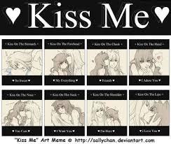 Kiss Meme - kiss meme favourites by neneruki on deviantart