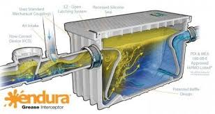 Grease Trap For Kitchen Sink Grease Trap Interceptor Installation And Repair Commercial