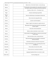 ideas collection high psychology worksheets with additional