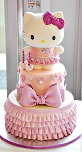 Cake Decorating Equipment Uk Hello Kitty Cake For All Your Cake Decorating Supplies Please