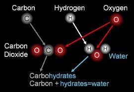 chemistryland.com