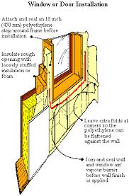 Rough Opening For Exterior 36 Inch Door by Exterior Walls