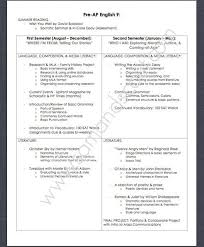 online speech class for high school credit best 25 9th grade ideas on cambridge igcse