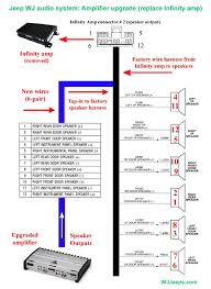 jeep wrangler subwoofer wiring diagram jeep wiring diagram