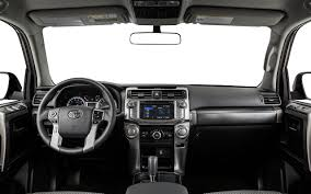 duster renault interior comparison toyota 4runner srs 4x4 2015 vs renault duster