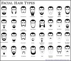 names of different haircuts amazing mens hairstyle names you must have hairstyle ideas