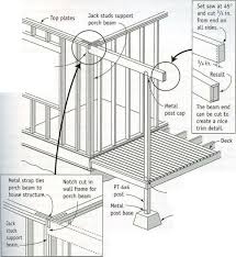 post and beam support for a porch roof library builder