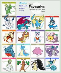 favourite pokemon of each type pokemon