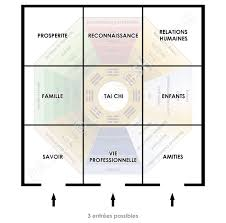 feng shui chambre b 595 best feng shui images on feng shui acupuncture and