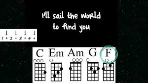 Count On Me Ukulele Songs Count On Me Bruno Mars Uke Chord Guide
