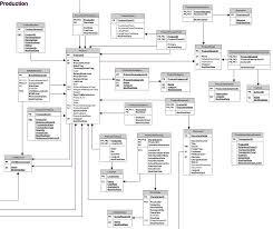 floor plan database sql tutorial u2013 data retrieval part 1